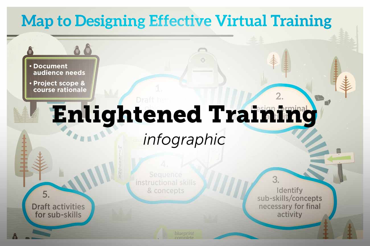 Marlaina Capes and Enlightened Training
